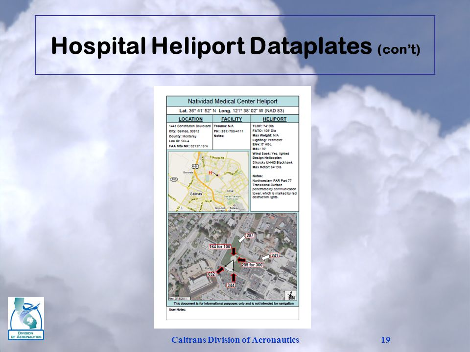 Hospital Heliport Dataplates (con't)
