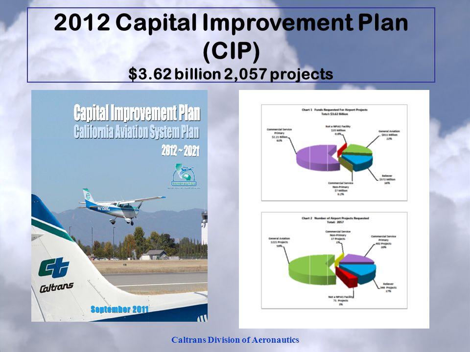 2012 Capital Improvement Plan (CIP) Caltrans Division of Aeronautics