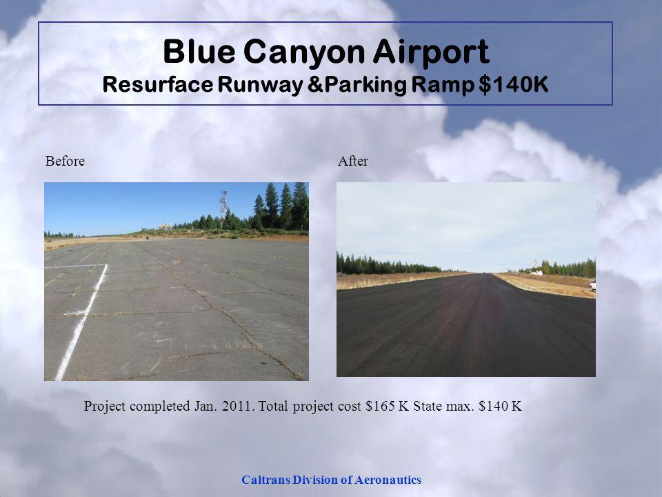 Resurface Runway &Parking Ramp $140K Caltrans Division of Aeronautics