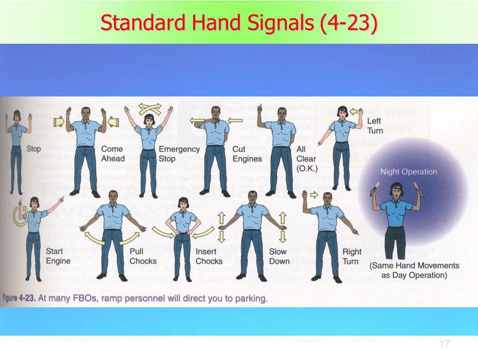 Standard Hand Signals (4-23)