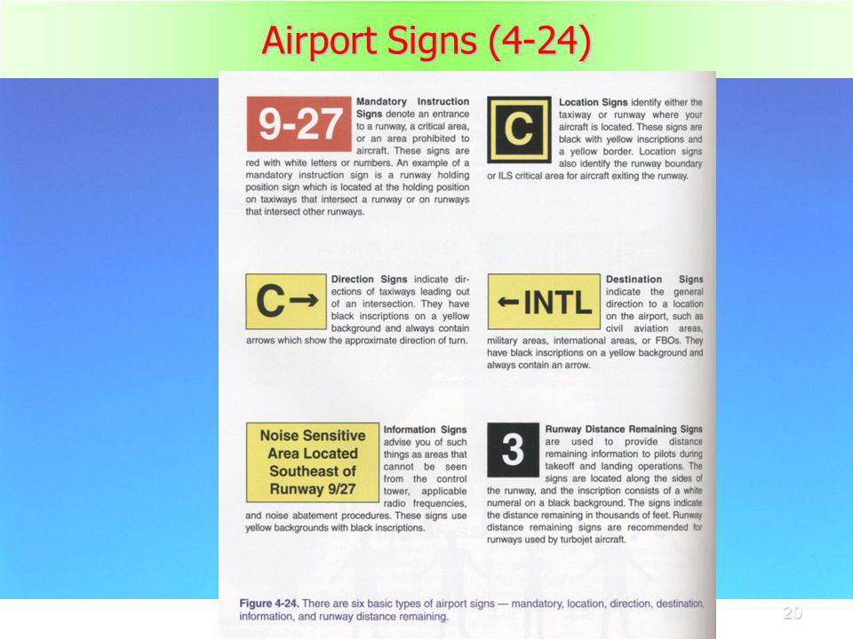 Airport Signs (4-24)