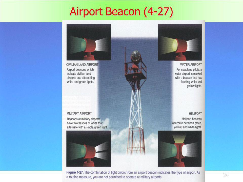 Airport Beacon (4-27)