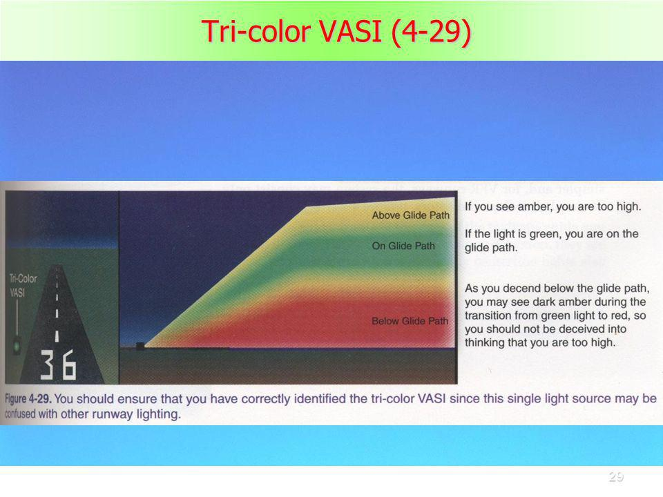 Tri-color VASI (4-29)