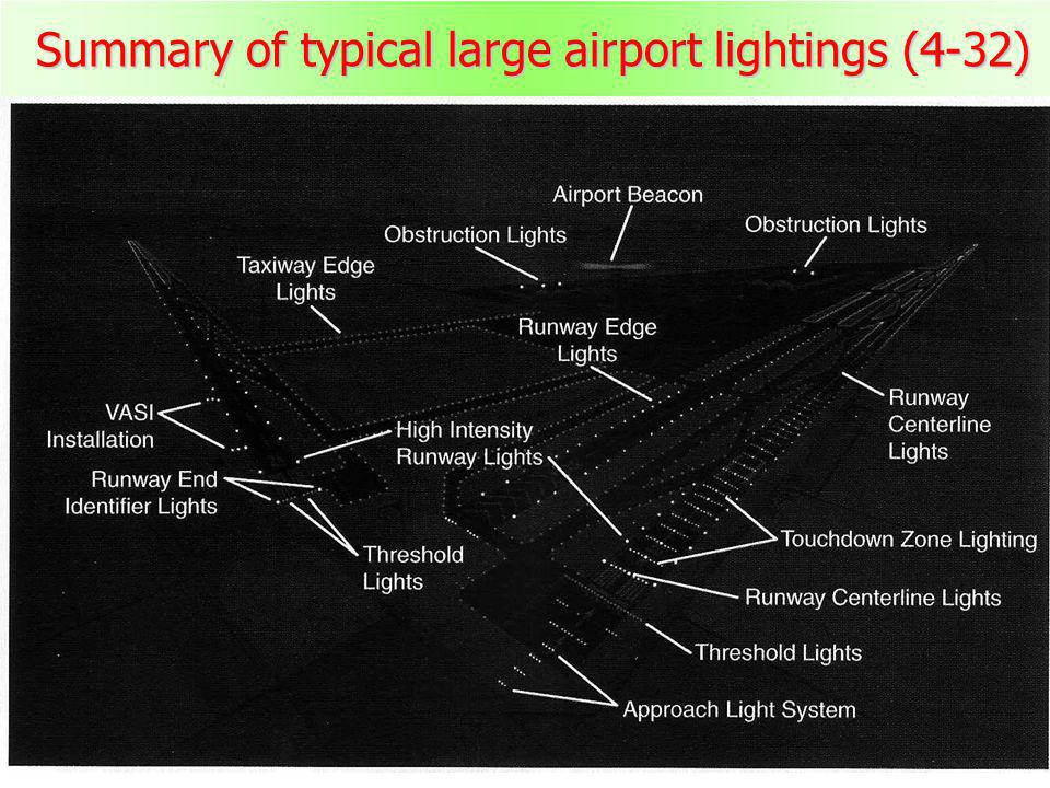 Summary of typical large airport lightings (4-32)