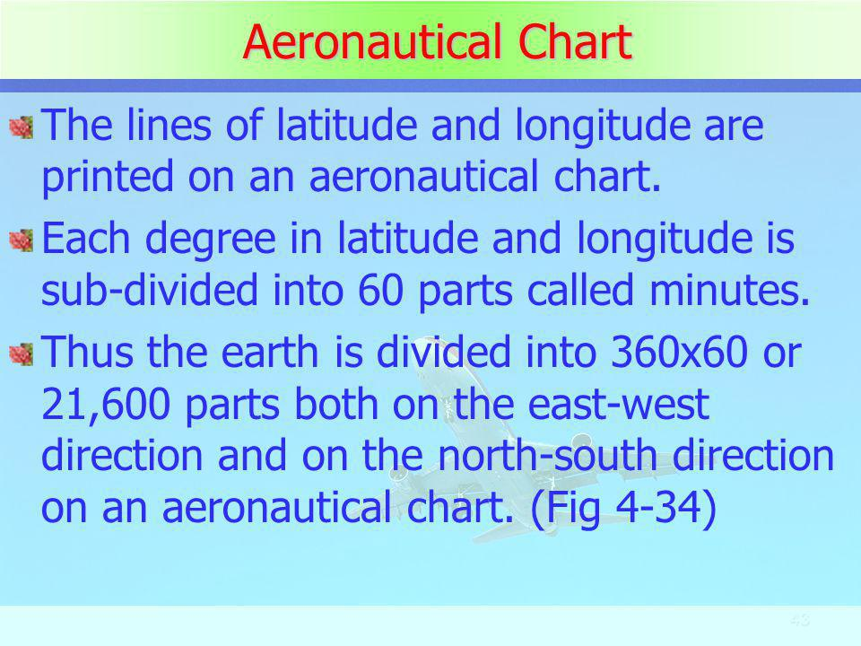 Aeronautical Chart The lines of latitude and longitude are printed on an aeronautical chart.