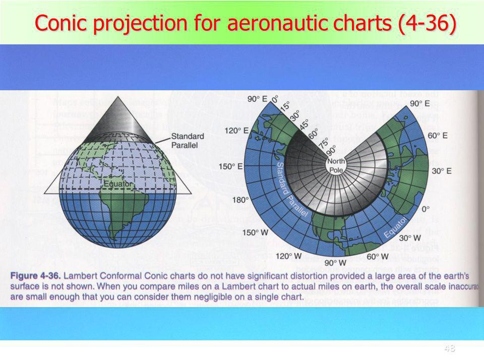 Conic projection for aeronautic charts (4-36)
