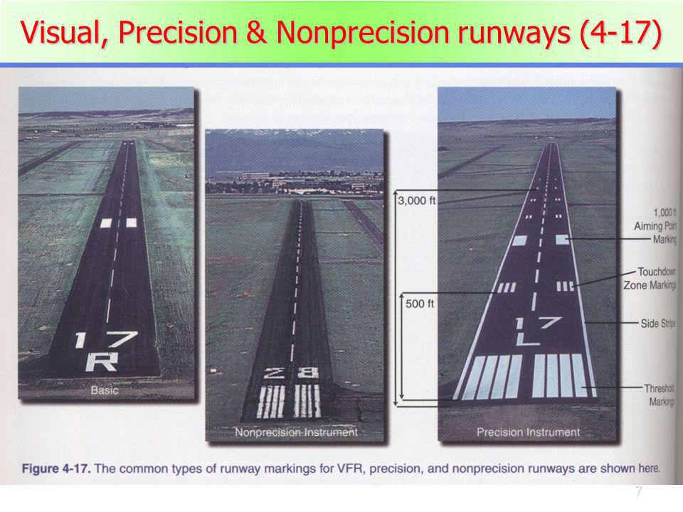 Visual, Precision & Nonprecision runways (4-17)