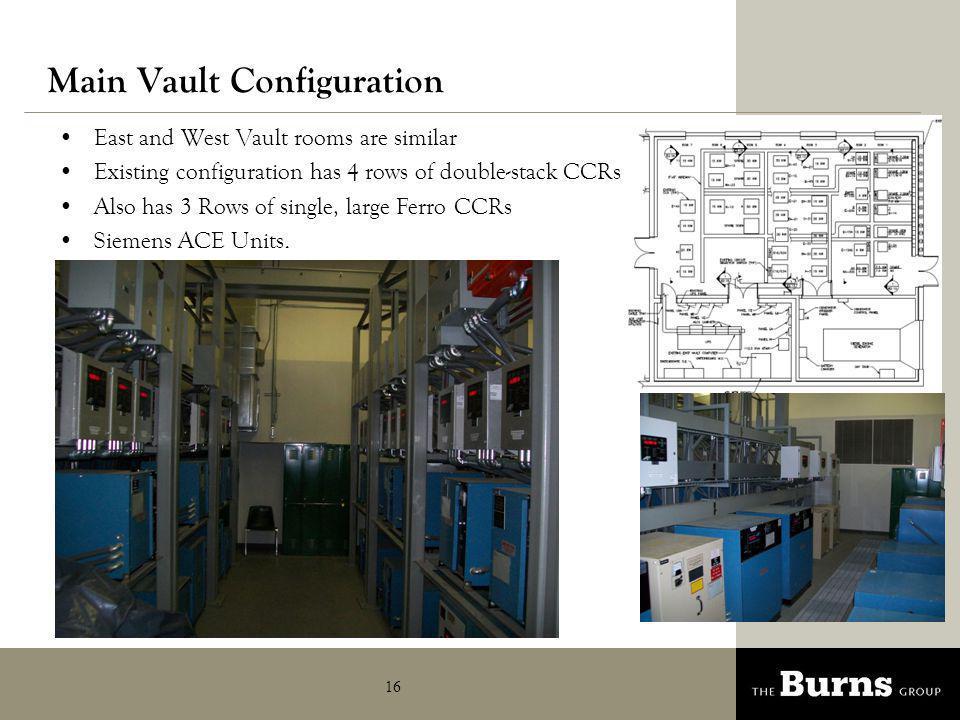 Main Vault Configuration