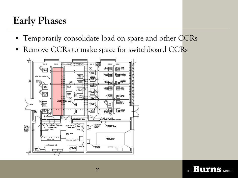 Early Phases Temporarily consolidate load on spare and other CCRs. Remove CCRs to make space for switchboard CCRs.