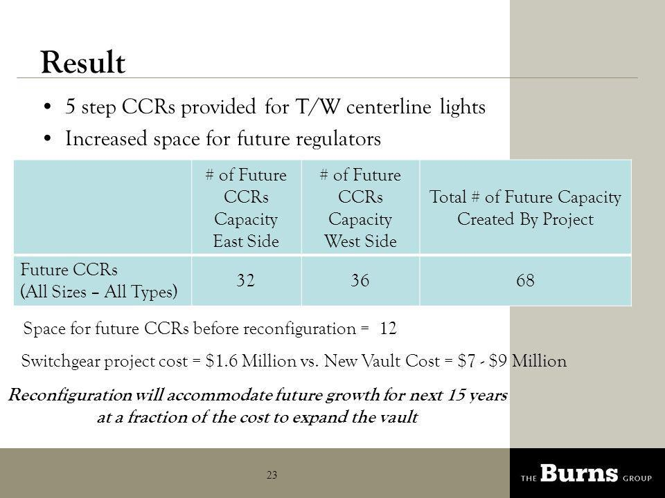 Result 5 step CCRs provided for T/W centerline lights
