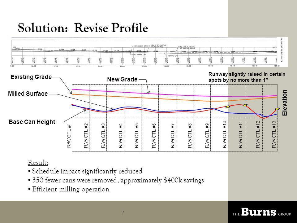 Solution: Revise Profile