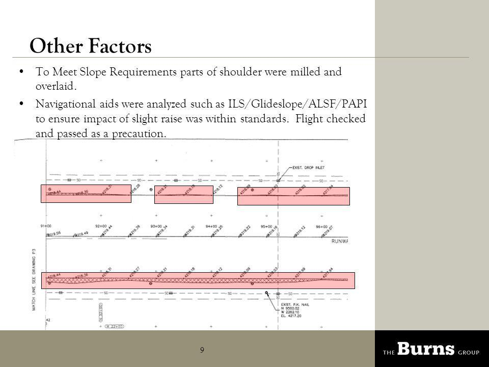 Other Factors To Meet Slope Requirements parts of shoulder were milled and overlaid.