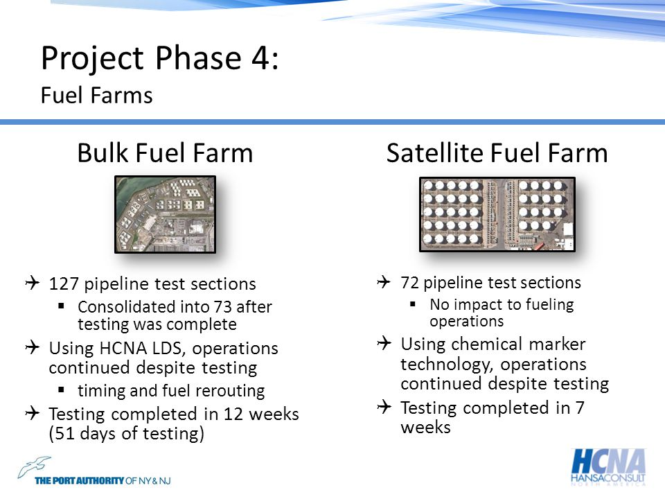 Project Phase 4: Fuel Farms