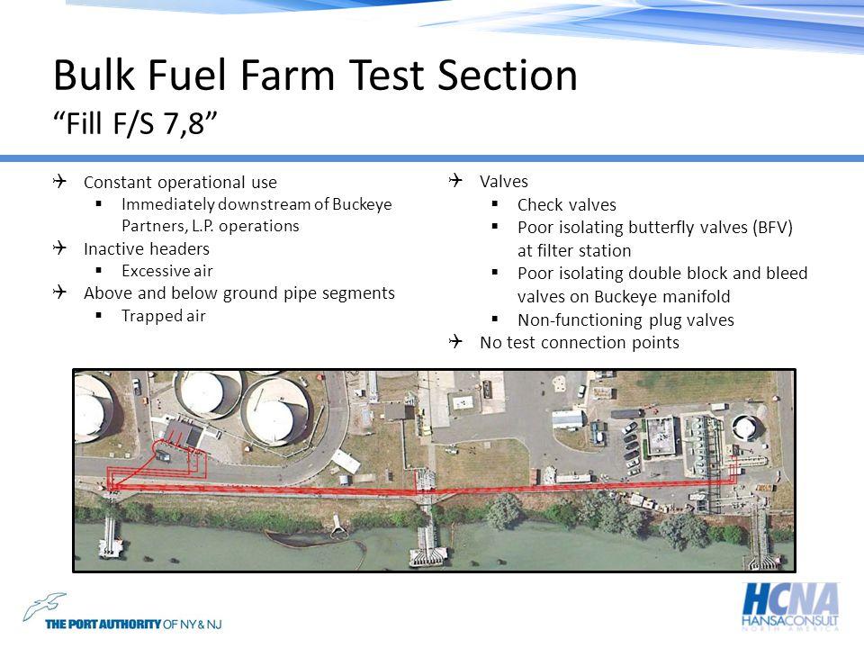 Bulk Fuel Farm Test Section Fill F/S 7,8