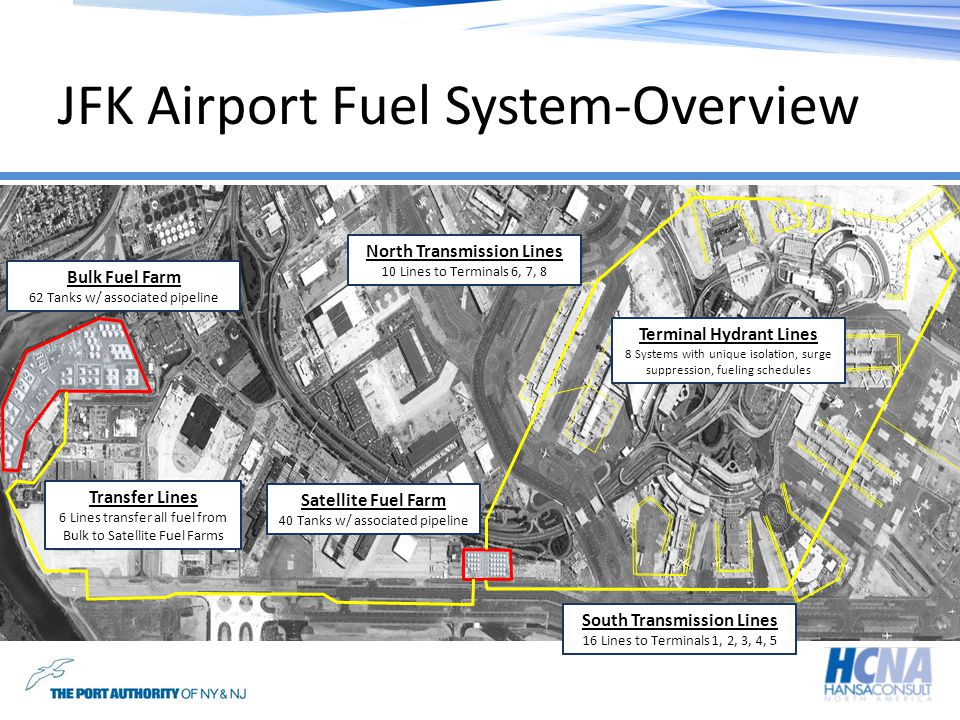 JFK Airport Fuel System-Overview