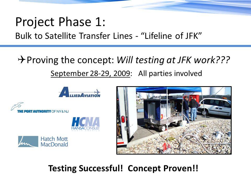 Project Phase 1: Bulk to Satellite Transfer Lines - Lifeline of JFK