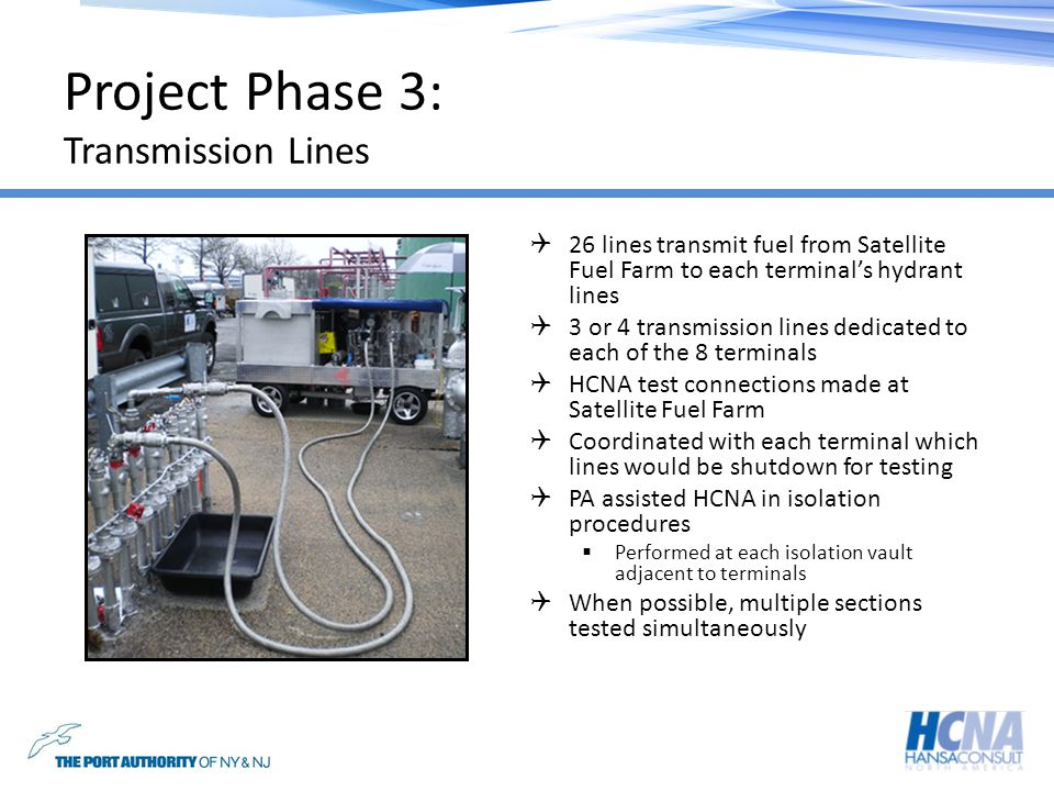 Project Phase 3: Transmission Lines