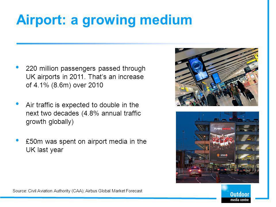 Airport: a growing medium