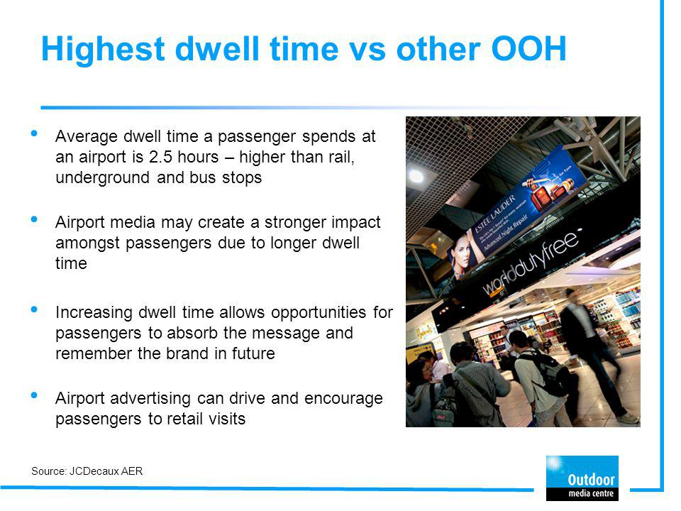 Highest dwell time vs other OOH
