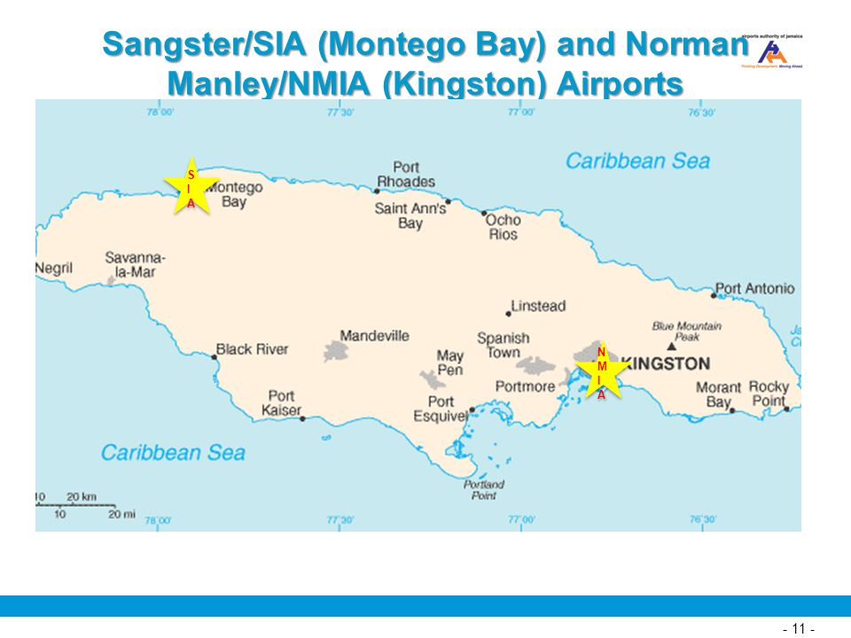 Sangster/SIA (Montego Bay) and Norman Manley/NMIA (Kingston) Airports