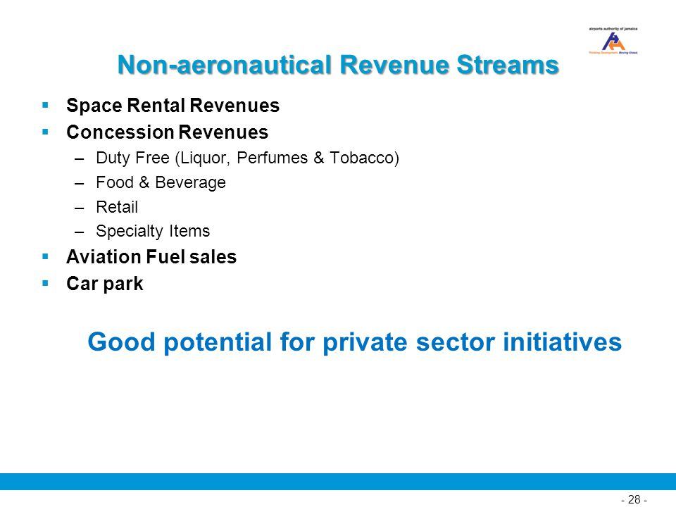 Non-aeronautical Revenue Streams