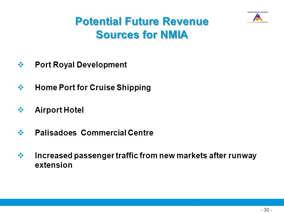Potential Future Revenue Sources for NMIA