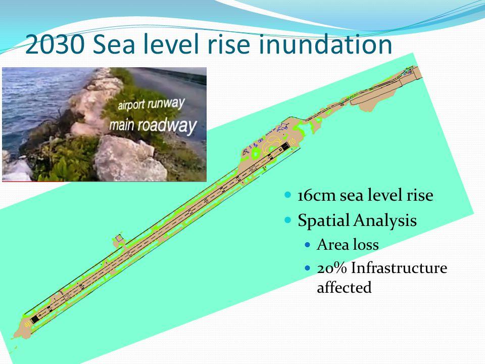 2030 Sea level rise inundation model