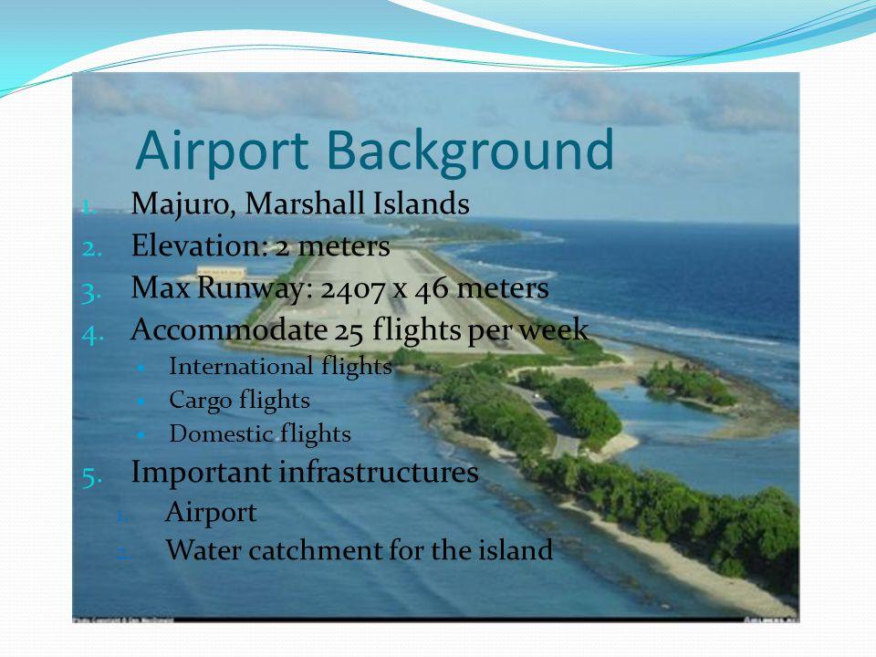 Airport Background Majuro, Marshall Islands Elevation: 2 meters