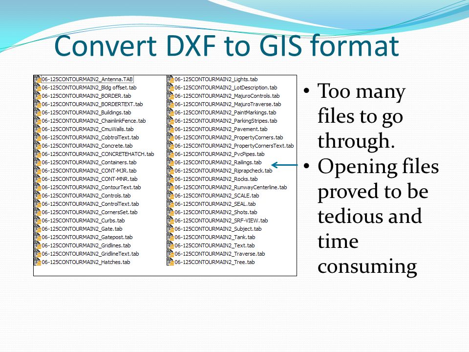 Convert DXF to GIS format