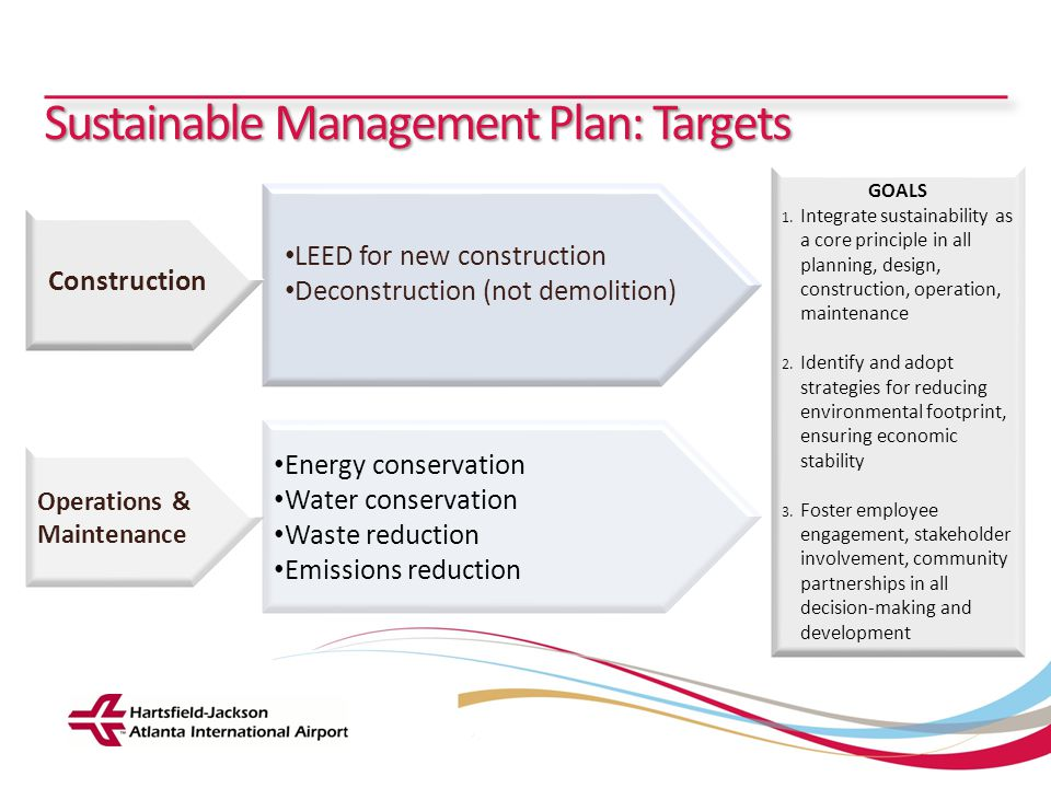 Sustainable Management Plan: Targets