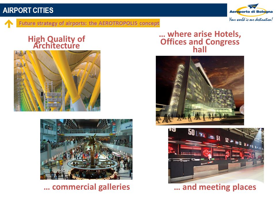 … where arise Hotels, Offices and Congress hall … commercial galleries