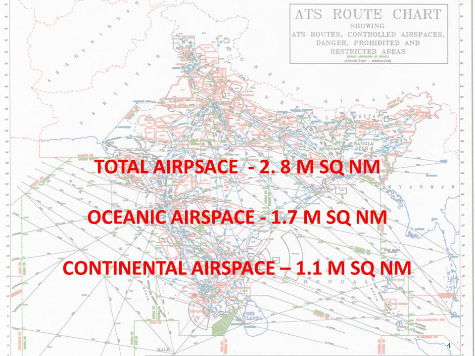 TOTAL AIRPSACE - 2. 8 M SQ NM OCEANIC AIRSPACE - 1