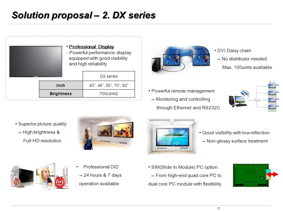 Solution proposal – 2. DX series