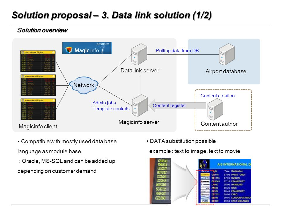 Solution proposal – 3. Data link solution (1/2)