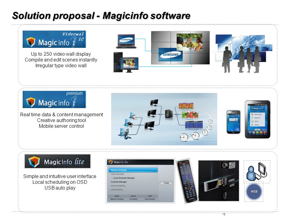 Solution proposal - Magicinfo software