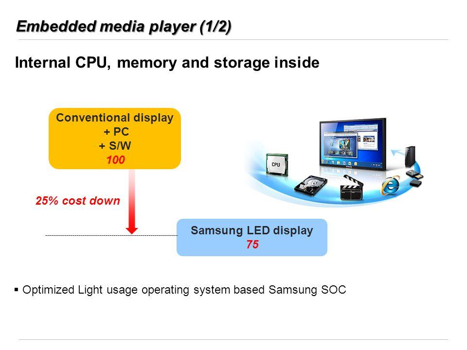 Embedded media player (1/2)