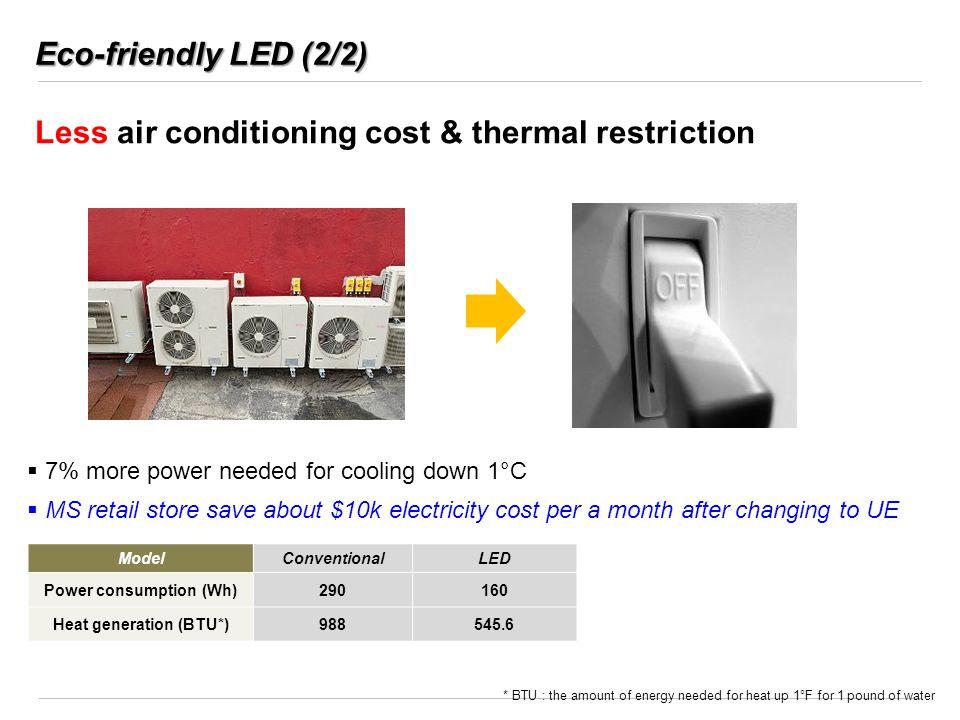 Power consumption (Wh) Heat generation (BTU*)