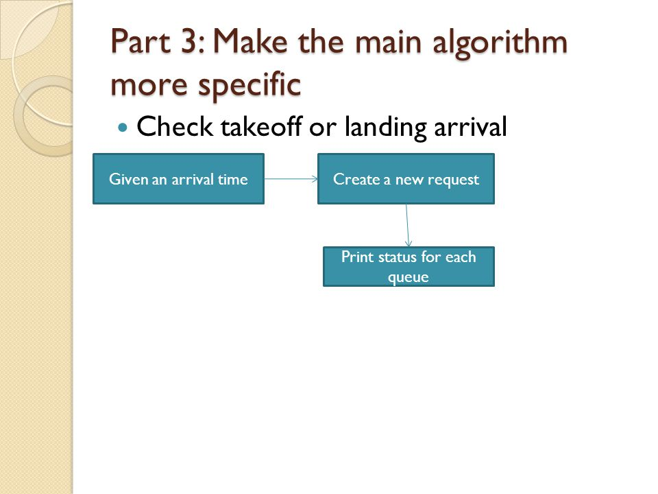 Part 3: Make the main algorithm more specific