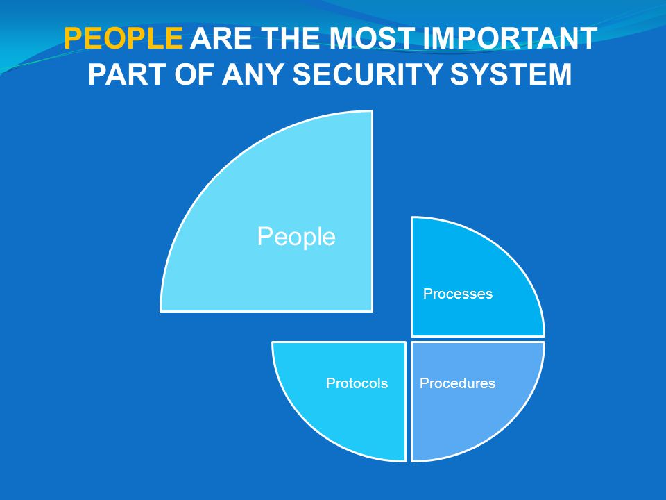 PEOPLE ARE THE MOST IMPORTANT PART OF ANY SECURITY SYSTEM