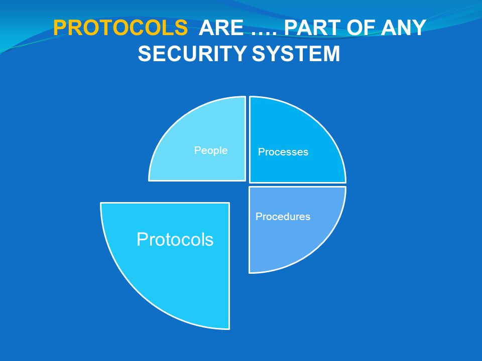 PROTOCOLS ARE …. PART OF ANY SECURITY SYSTEM