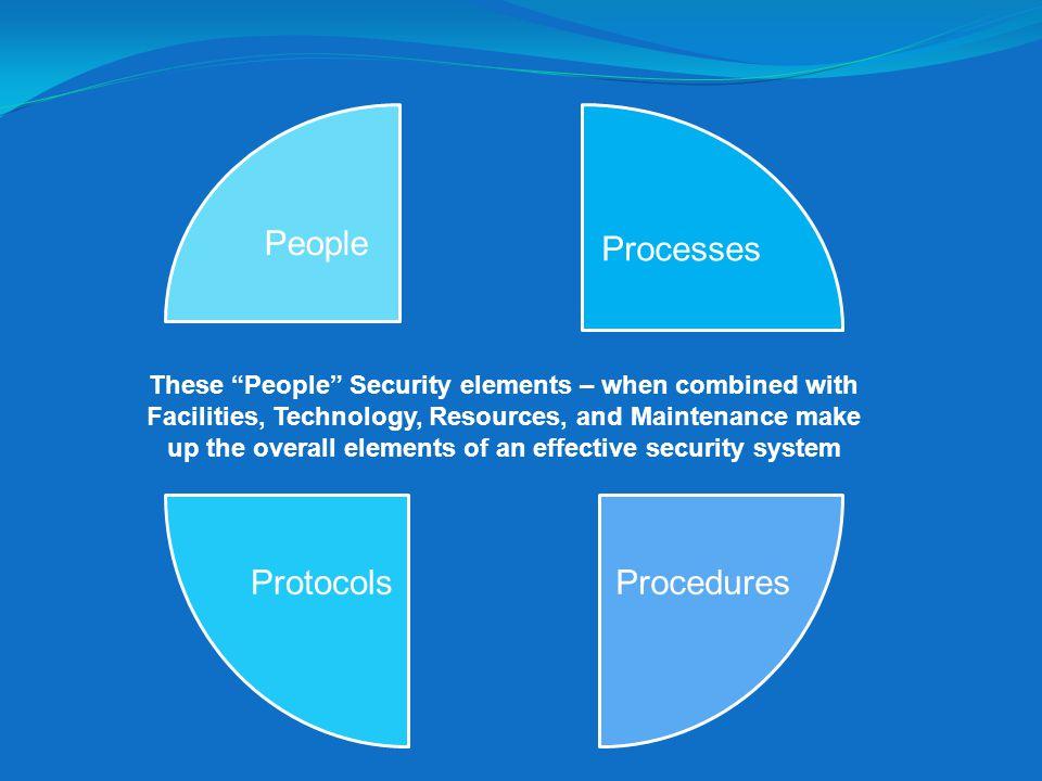 People Processes Protocols Procedures