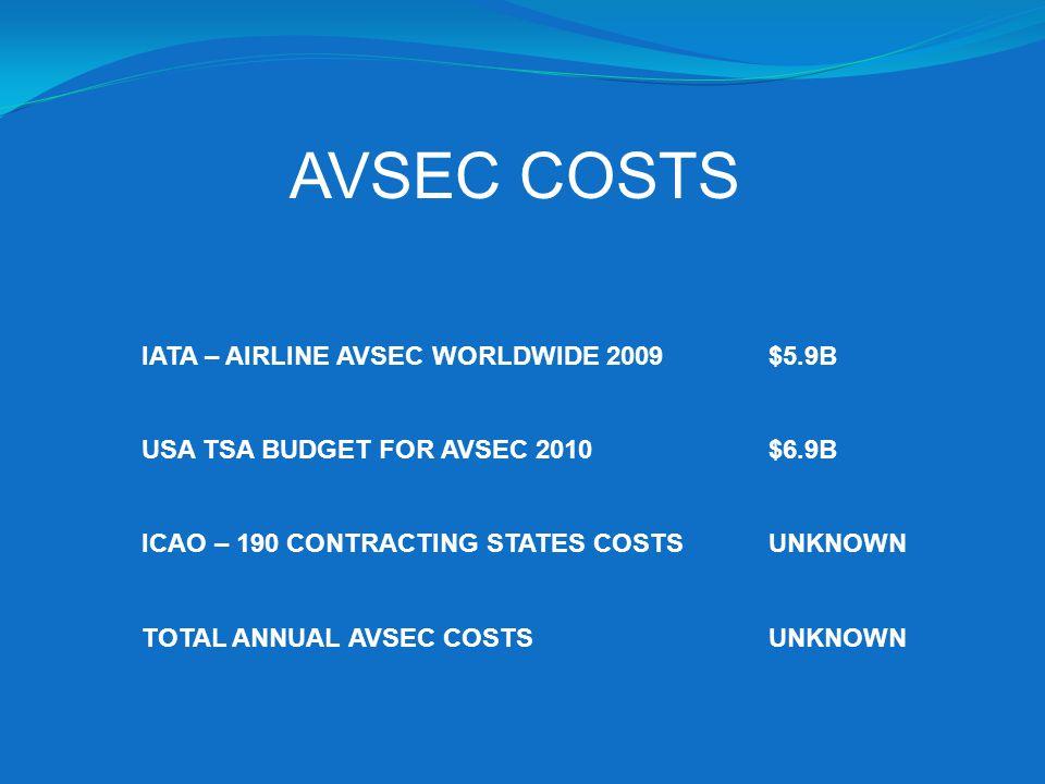 AVSEC COSTS IATA – AIRLINE AVSEC WORLDWIDE 2009 $5.9B