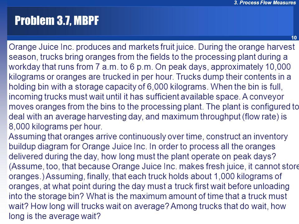 Problem 3.7, MBPF