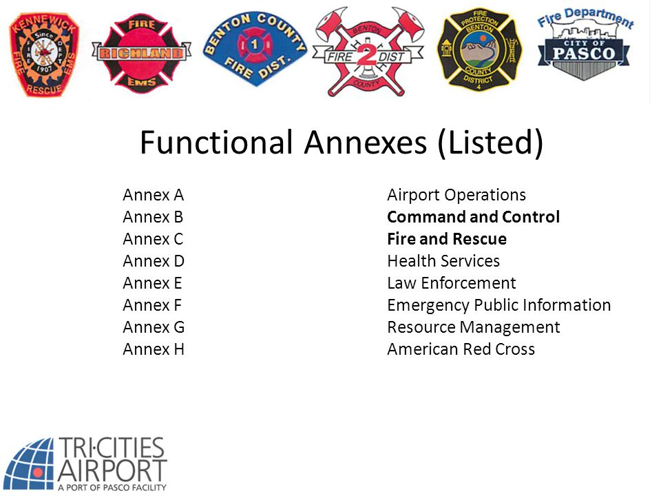 Functional Annexes (Listed)