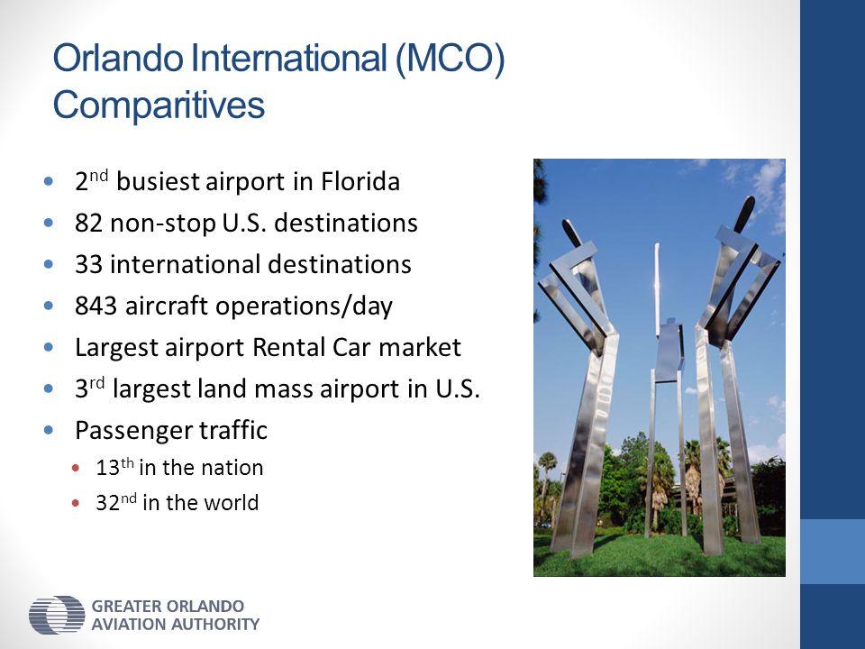 Orlando International (MCO) Comparitives