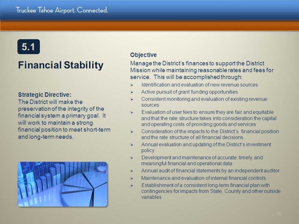 5.1 Financial Stability Objective