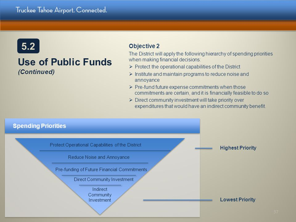 Use of Public Funds (Continued)