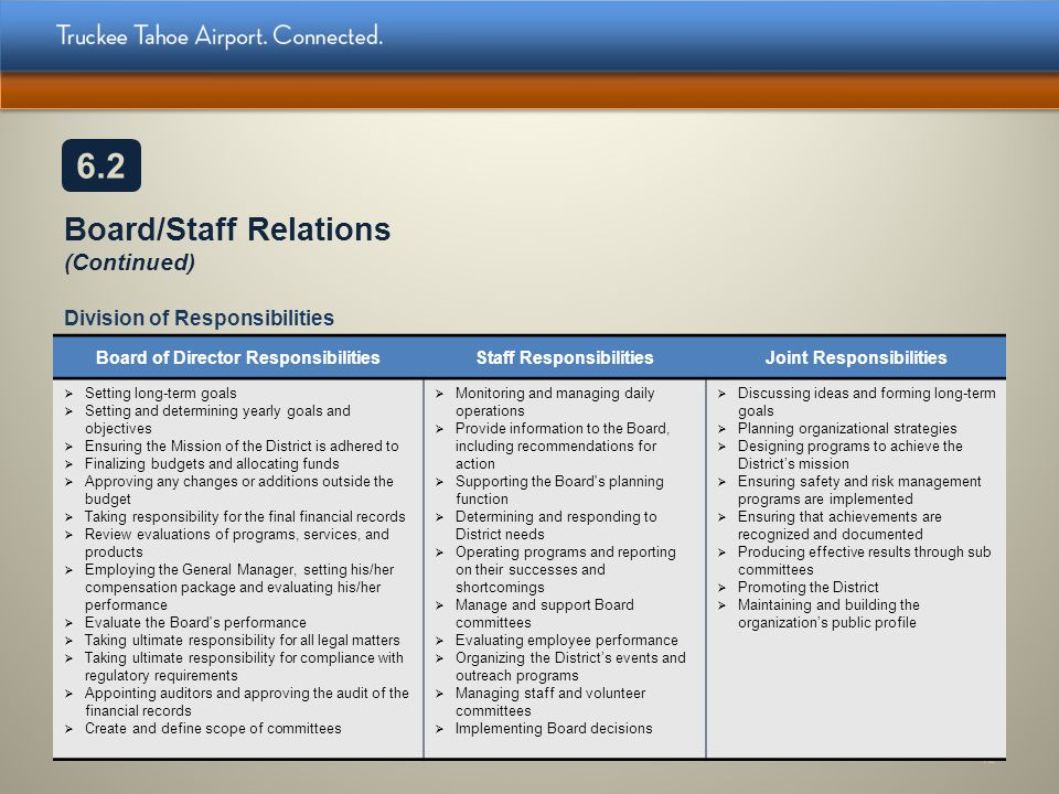 Board/Staff Relations (Continued)