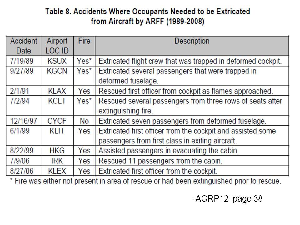 -ACRP12 page 38