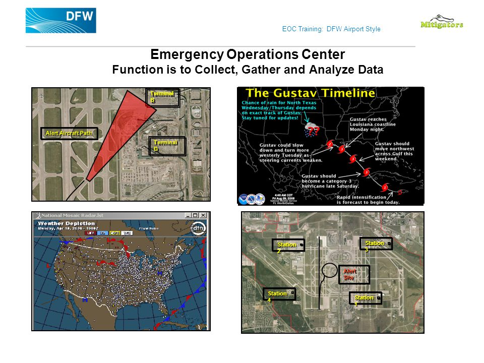 Emergency Operations Center Function is to Collect, Gather and Analyze Data